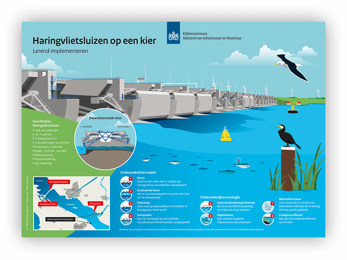 infographics_rijkswaterstaat_03