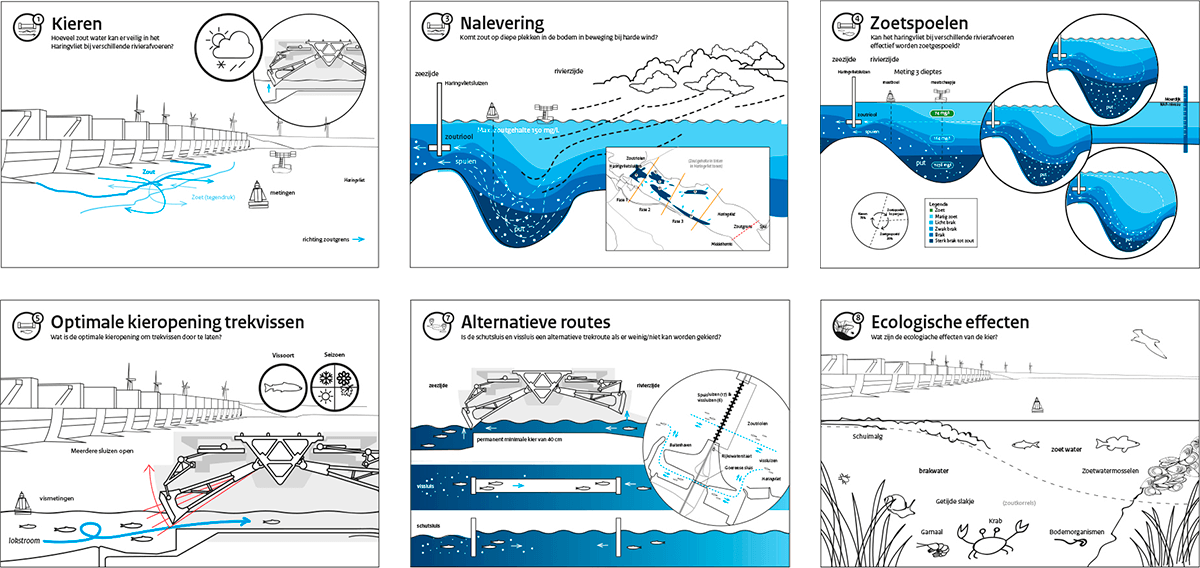 infographics_rijkswaterstaat_08
